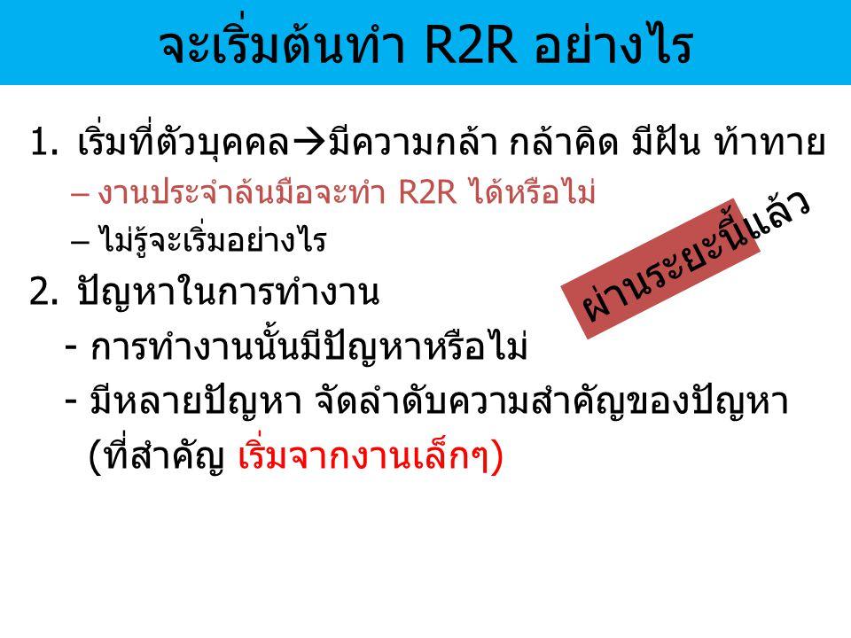 จะเริ่มต้นทำ R2R อย่างไร