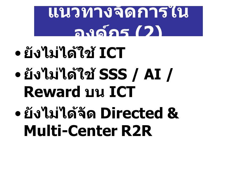 แนวทางจัดการในองค์กร (2)