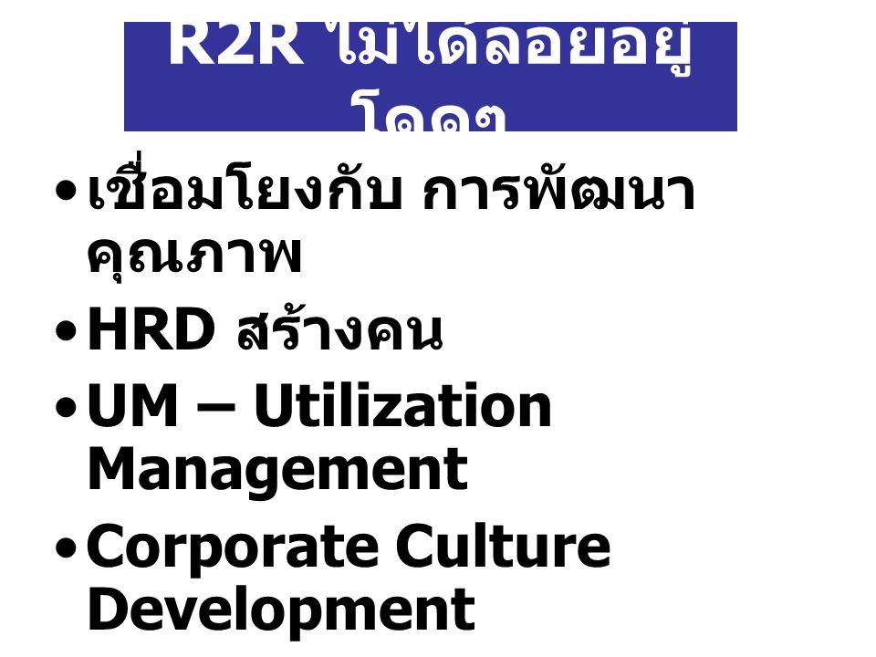 R2R ไม่ได้ลอยอยู่โดดๆ เชื่อมโยงกับ การพัฒนาคุณภาพ HRD สร้างคน