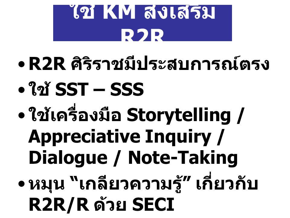 ใช้ KM ส่งเสริม R2R R2R ศิริราชมีประสบการณ์ตรง ใช้ SST – SSS