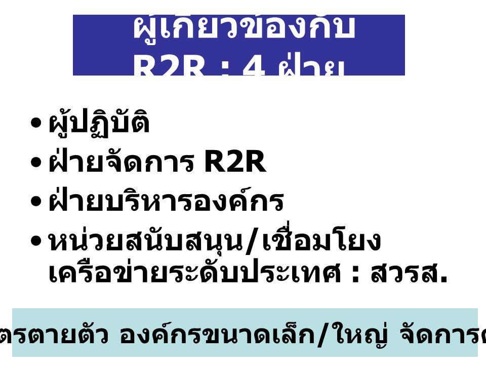 ผู้เกี่ยวข้องกับ R2R : 4 ฝ่าย