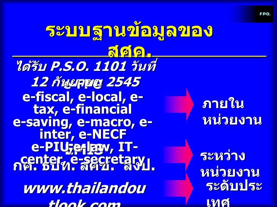 ระบบฐานข้อมูลของ สศค. EMIS กค. ธปท. สศช. สงป. www.thailandoutlook.com