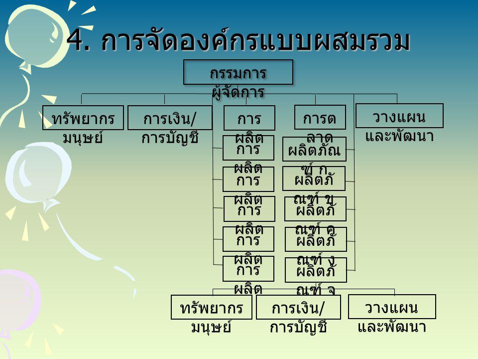 4. การจัดองค์กรแบบผสมรวม