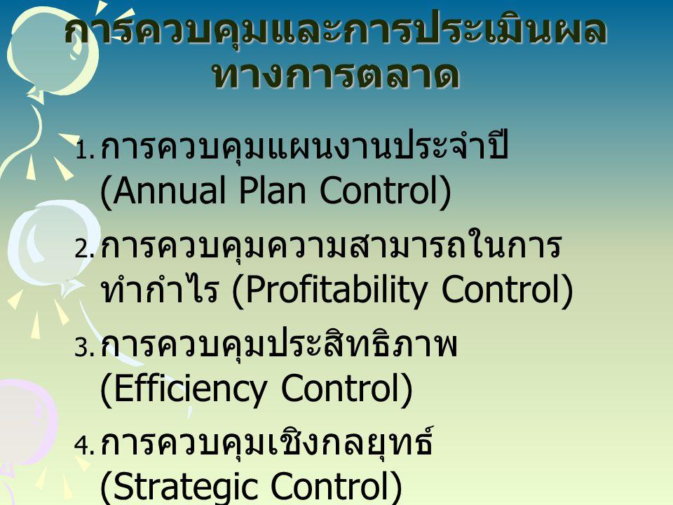 การควบคุมและการประเมินผลทางการตลาด