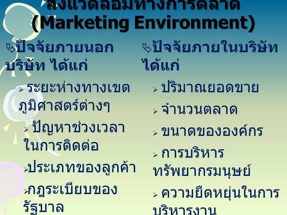 สิ่งแวดล้อมทางการตลาด (Marketing Environment)