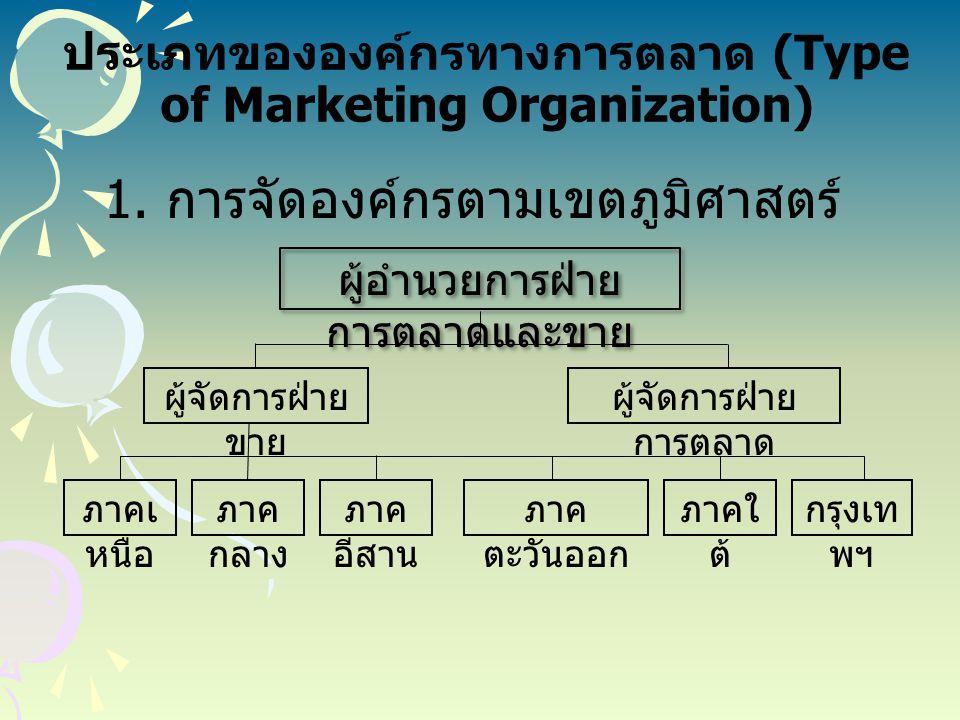 ประเภทขององค์กรทางการตลาด (Type of Marketing Organization)