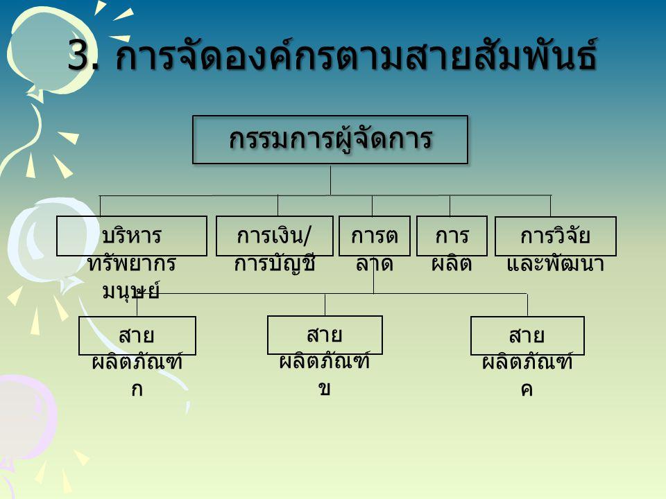 3. การจัดองค์กรตามสายสัมพันธ์