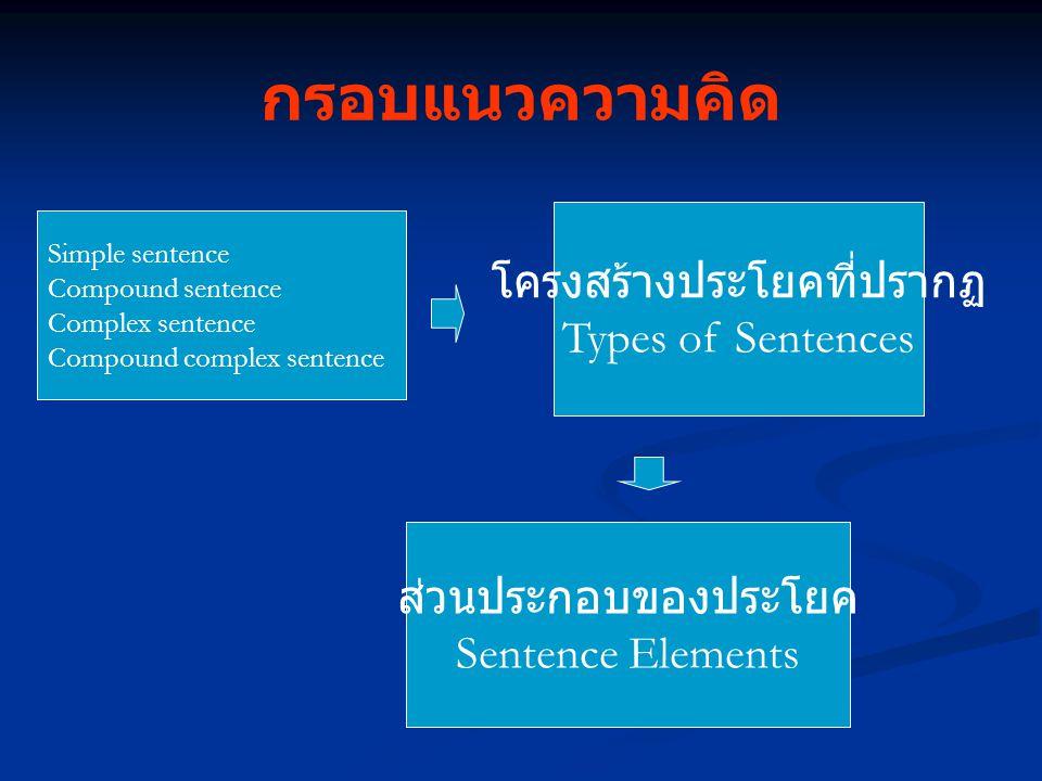 โครงสร้างประโยคที่ปรากฏ