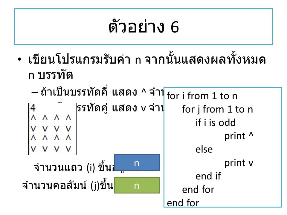 ตัวอย่าง 6 เขียนโปรแกรมรับค่า n จากนั้นแสดงผลทั้งหมด n บรรทัด