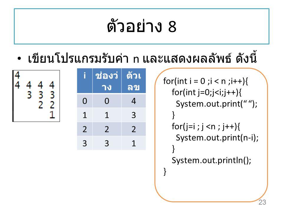 ตัวอย่าง 8 เขียนโปรแกรมรับค่า n และแสดงผลลัพธ์ ดังนี้ i ช่องว่าง