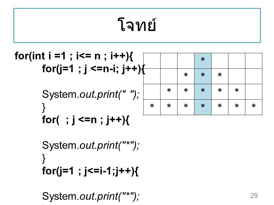 โจทย์ * for(int i =1 ; i<= n ; i++){ for(j=1 ; j <=n-i; j++){