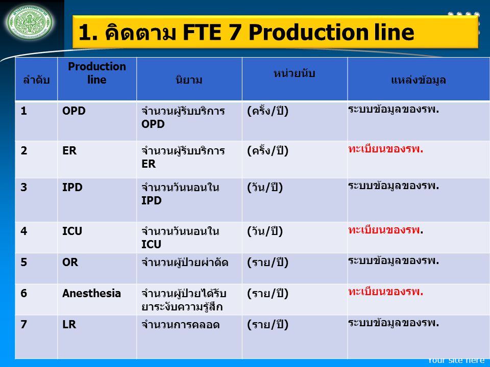 1. คิดตาม FTE 7 Production line