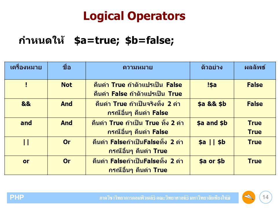 Logical Operators กำหนดให้ $a=true; $b=false; เครื่องหมาย ชื่อ
