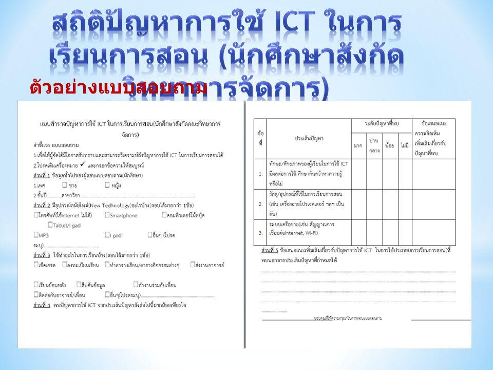 สถิติปัญหาการใช้ ICT ในการเรียนการสอน (นักศึกษาสังกัดวิทยาการจัดการ)