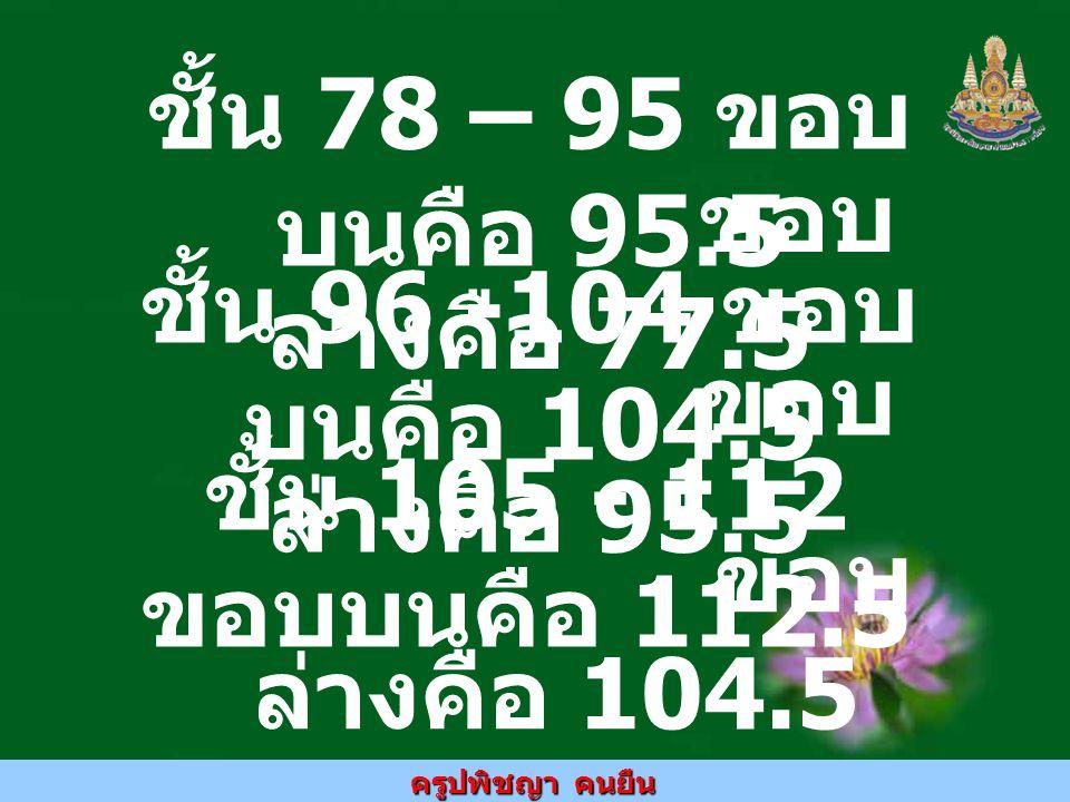 ชั้น 78 – 95 ขอบบนคือ 95.5 ขอบล่างคือ 77.5. ชั้น 96 -104 ขอบบนคือ 104.5. ขอบล่างคือ 95.5. ชั้น 105 - 112 ขอบบนคือ 112.5.