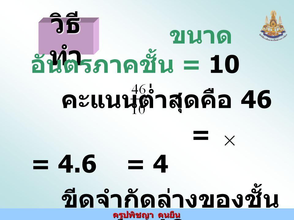 วิธีทำ ขนาดอันตรภาคชั้น = 10 คะแนนต่ำสุดคือ 46 = = 4.6 = 4