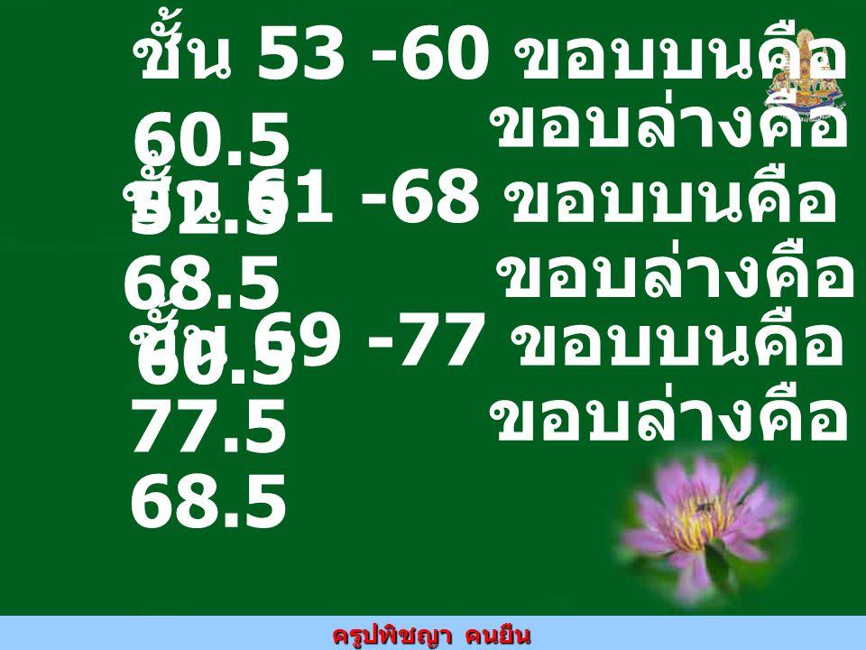 ชั้น 53 -60 ขอบบนคือ 60.5 ขอบล่างคือ 52.5. ชั้น 61 -68 ขอบบนคือ 68.5. ขอบล่างคือ 60.5. ชั้น 69 -77 ขอบบนคือ 77.5.