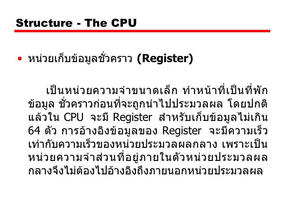 Structure - The CPU หน่วยเก็บข้อมูลชั่วคราว (Register)