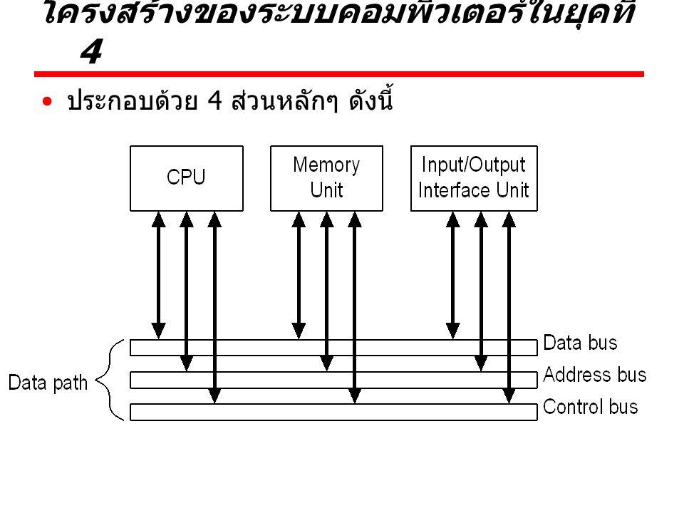 โครงสร้างของระบบคอมพิวเตอร์ในยุคที่ 4