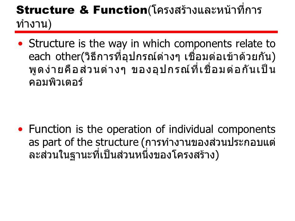 Structure & Function(โครงสร้างและหน้าที่การทำงาน)