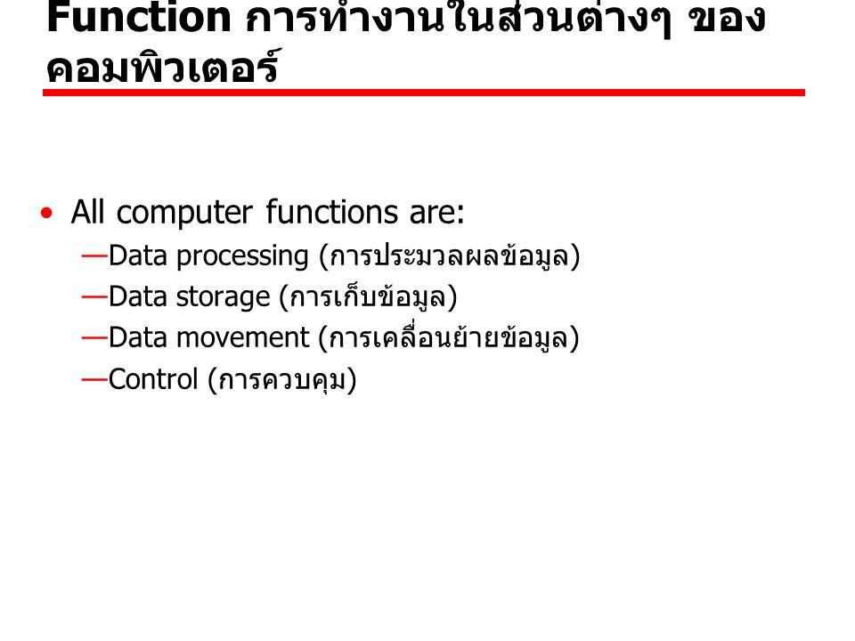 Function การทำงานในส่วนต่างๆ ของ คอมพิวเตอร์