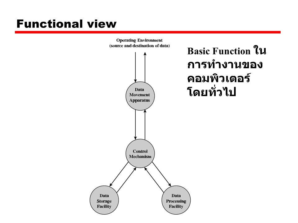 Functional view Basic Function ในการทำงานของ คอมพิวเตอร์โดยทั่วไป