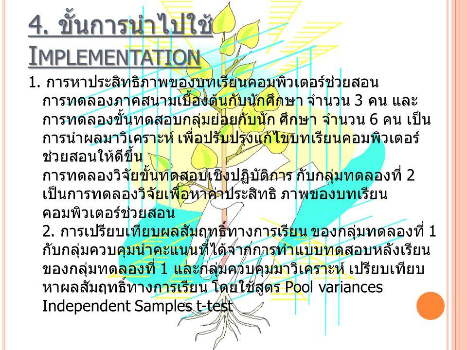 4. ขั้นการนำไปใช้ Implementation