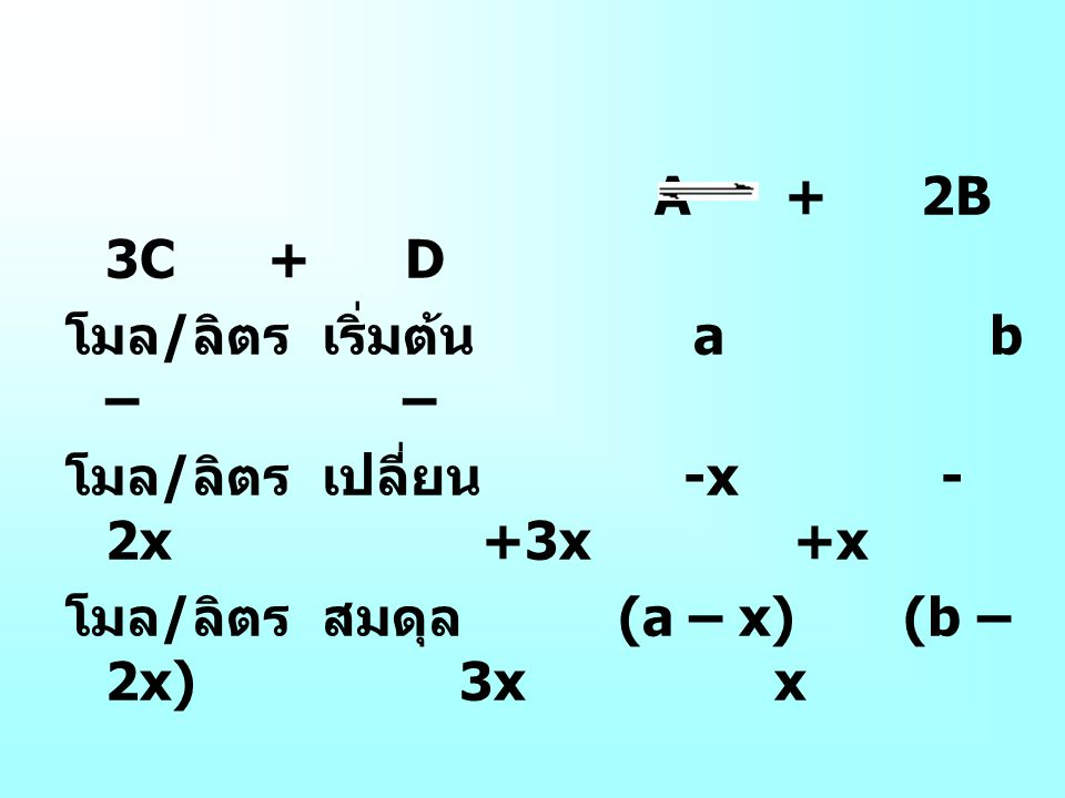 A + 2B 3C + D โมล/ลิตร เริ่มต้น a b – –