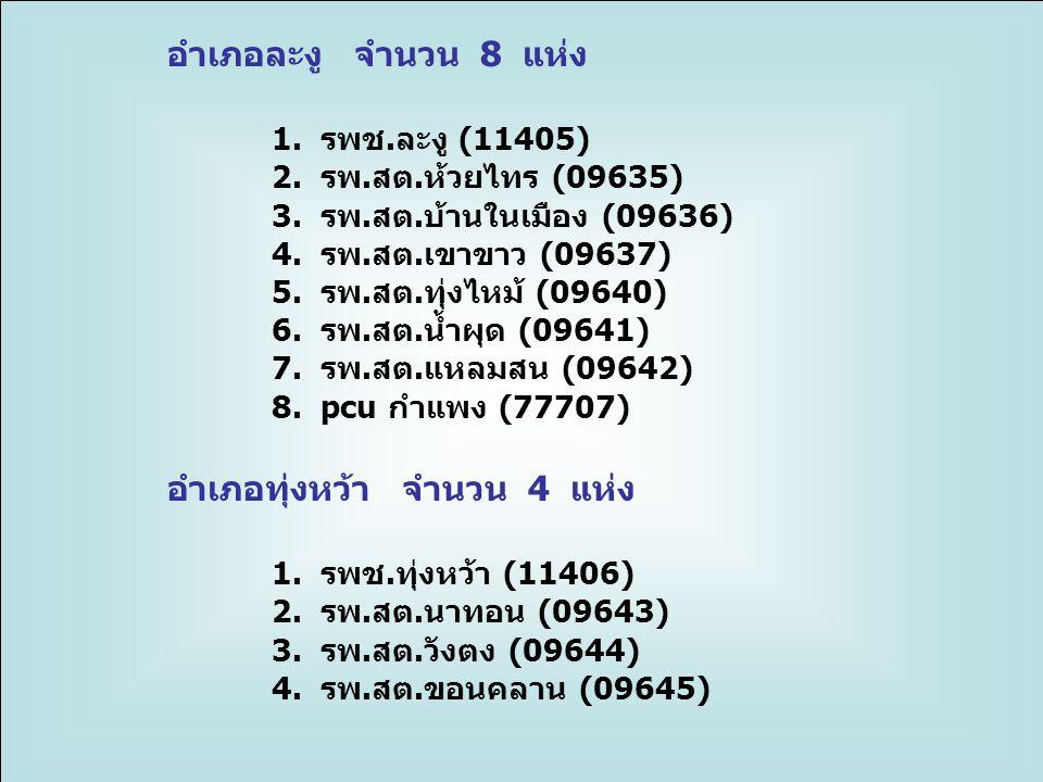 อำเภอทุ่งหว้า จำนวน 4 แห่ง 1. รพช.ทุ่งหว้า (11406)