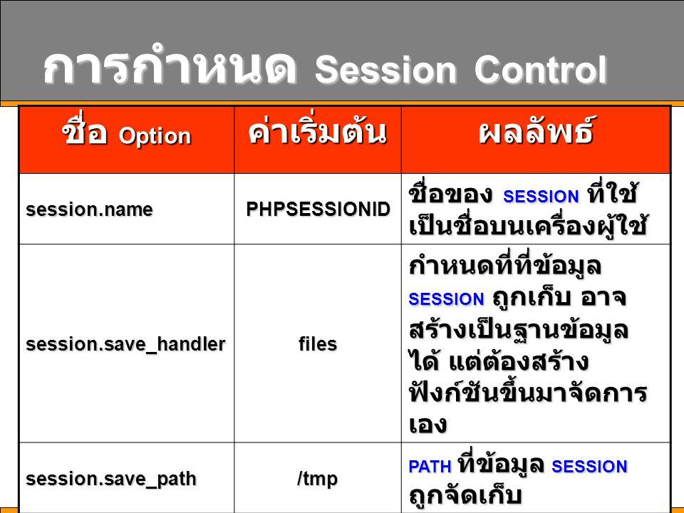 การกำหนด Session Control