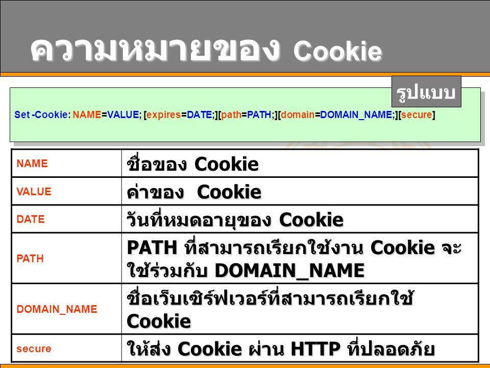 ความหมายของ Cookie ชื่อของ Cookie รูปแบบ ค่าของ Cookie