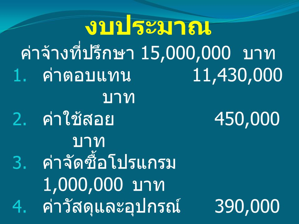 งบประมาณ ค่าจ้างที่ปรึกษา 15,000,000 บาท ค่าตอบแทน 11,430,000 บาท