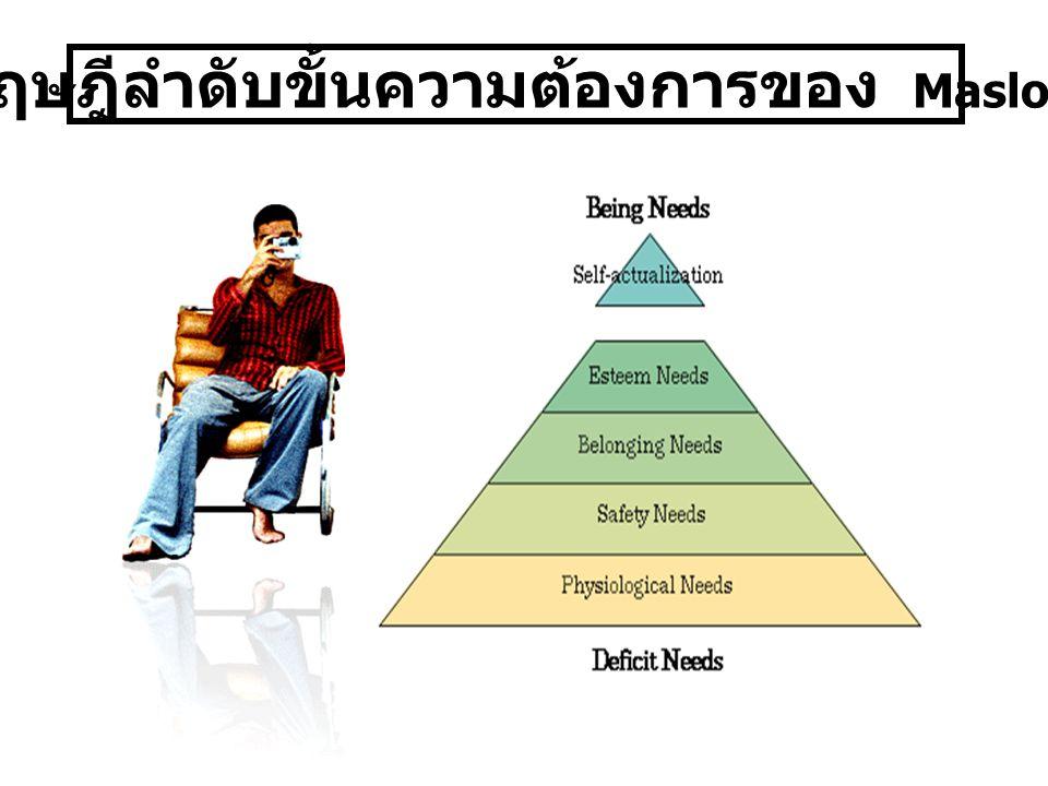 ทฤษฎีลำดับขั้นความต้องการของ Maslow