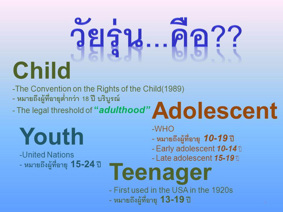 วัยรุ่น...คือ Child Adolescent Youth Teenager