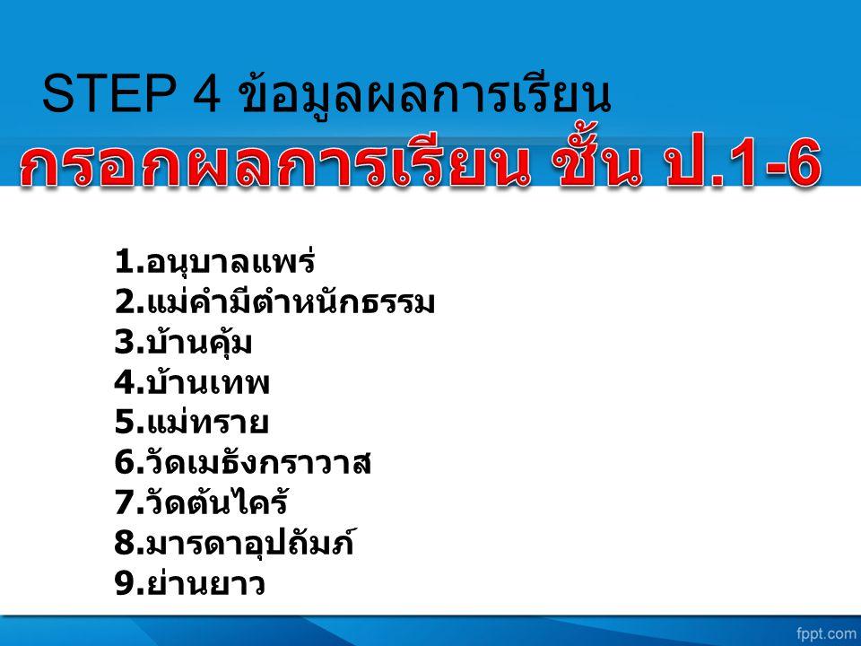 STEP 4 ข้อมูลผลการเรียน