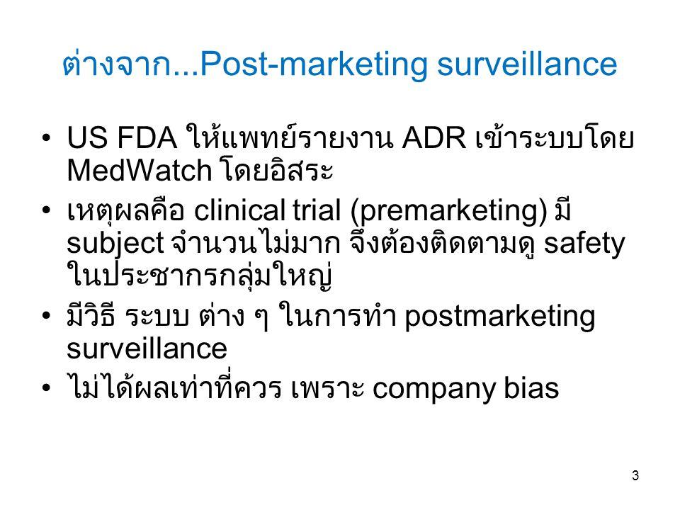 ต่างจาก...Post-marketing surveillance