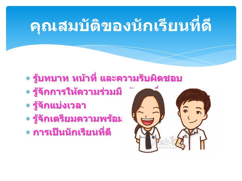 คุณสมบัติของนักเรียนที่ดี