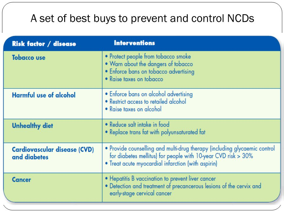 A set of best buys to prevent and control NCDs