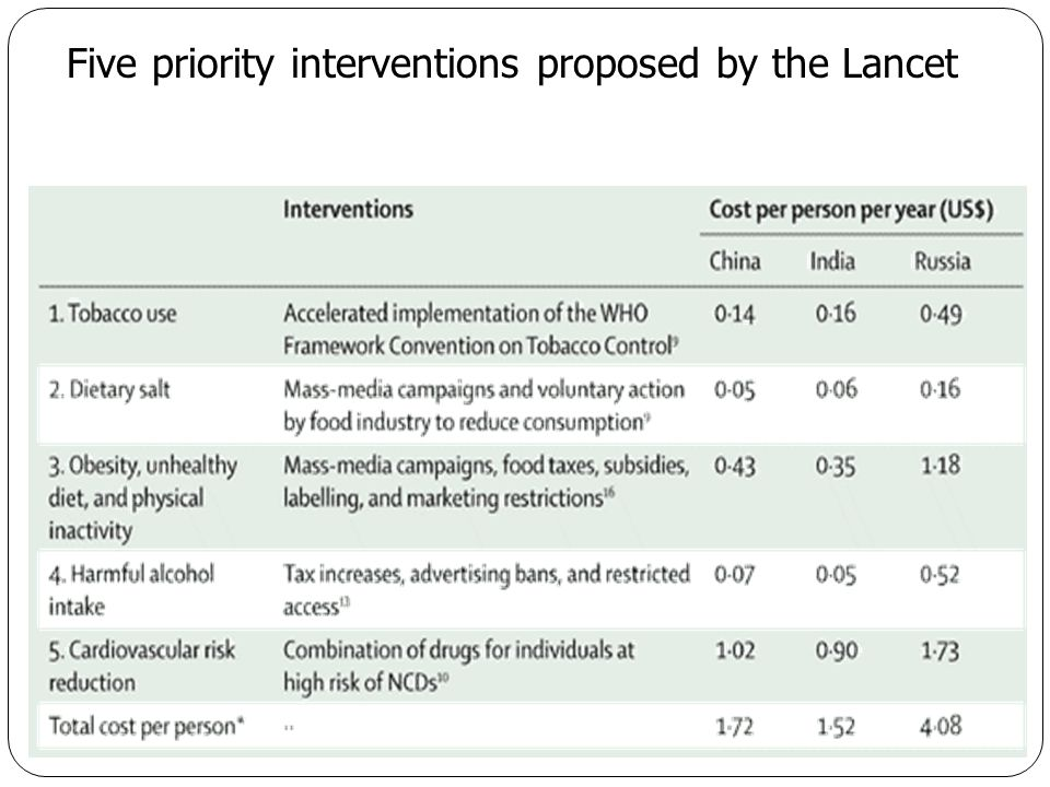 Five priority interventions proposed by the Lancet