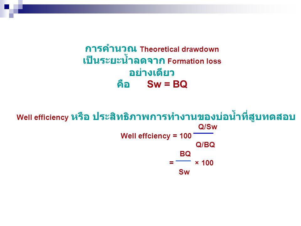 การคำนวณ Theoretical drawdown