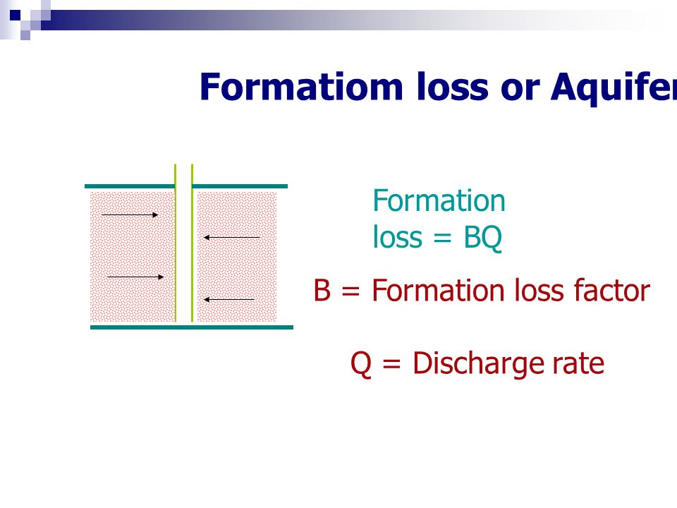 B = Formation loss factor