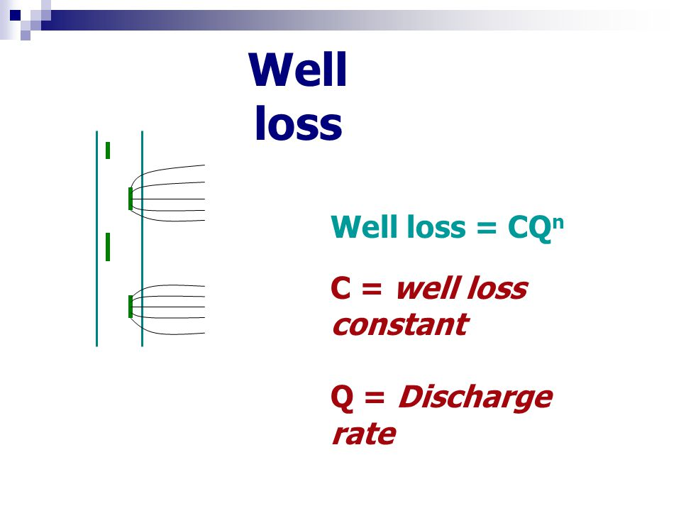 Well loss Well loss = CQn C = well loss constant Q = Discharge rate