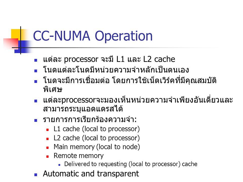 CC-NUMA Operation แต่ละ processor จะมี L1 และ L2 cache