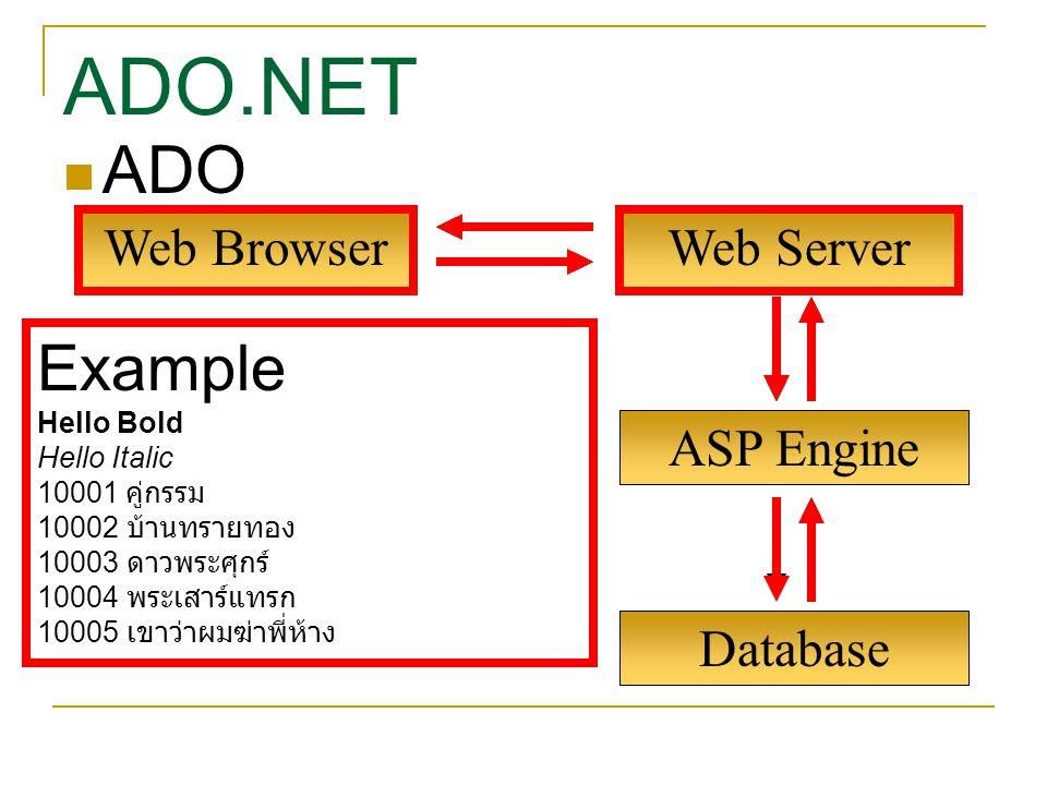 ADO.NET ADO Example Web Browser Web Server ASP Engine Database