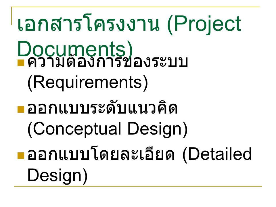 เอกสารโครงงาน (Project Documents)
