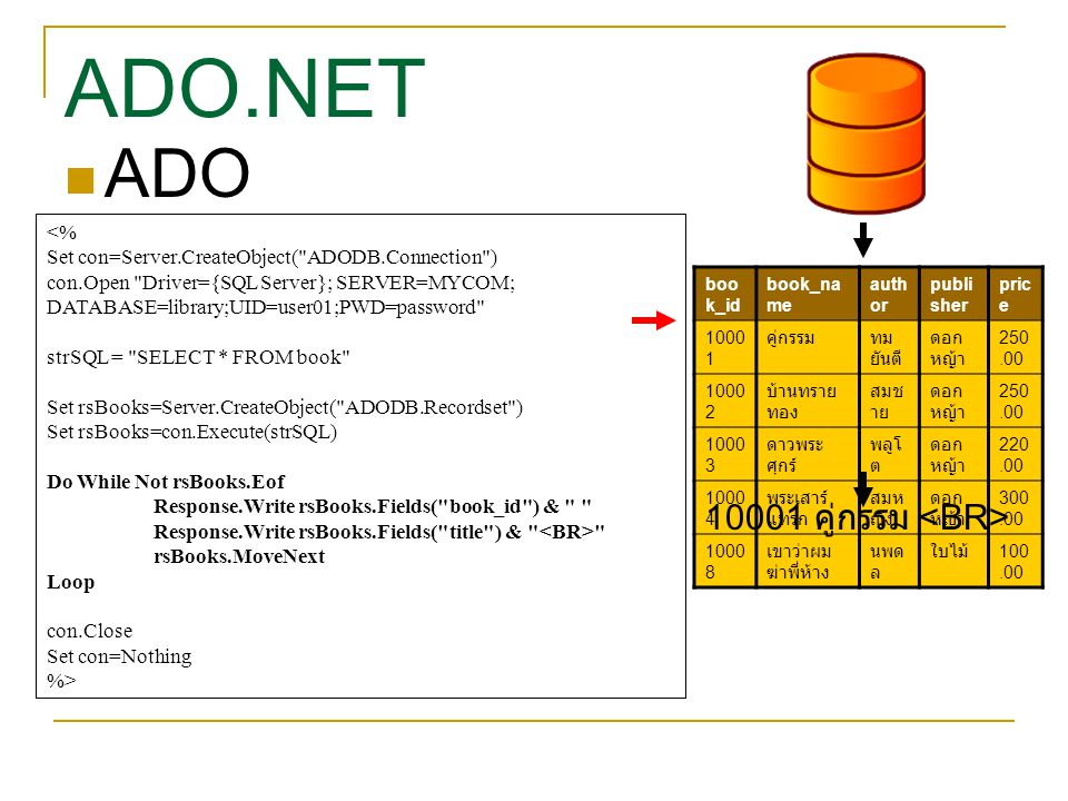 ADO.NET ADO 10001 คู่กรรม <BR> <%
