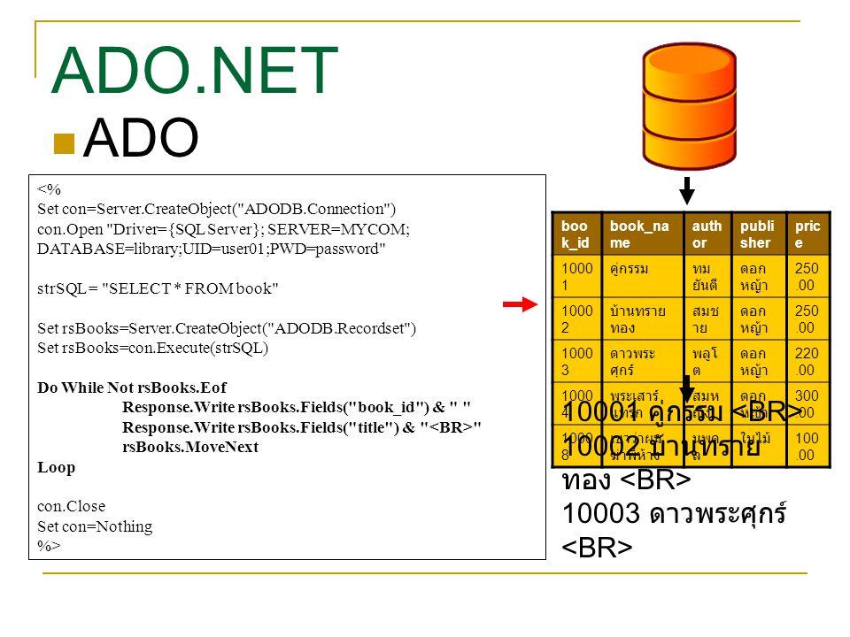 ADO.NET ADO 10001 คู่กรรม <BR> 10002 บ้านทรายทอง <BR>