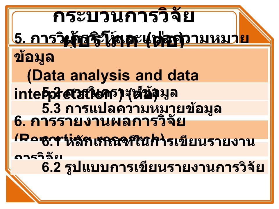 กระบวนการวิจัยผู้บริโภค (ต่อ)