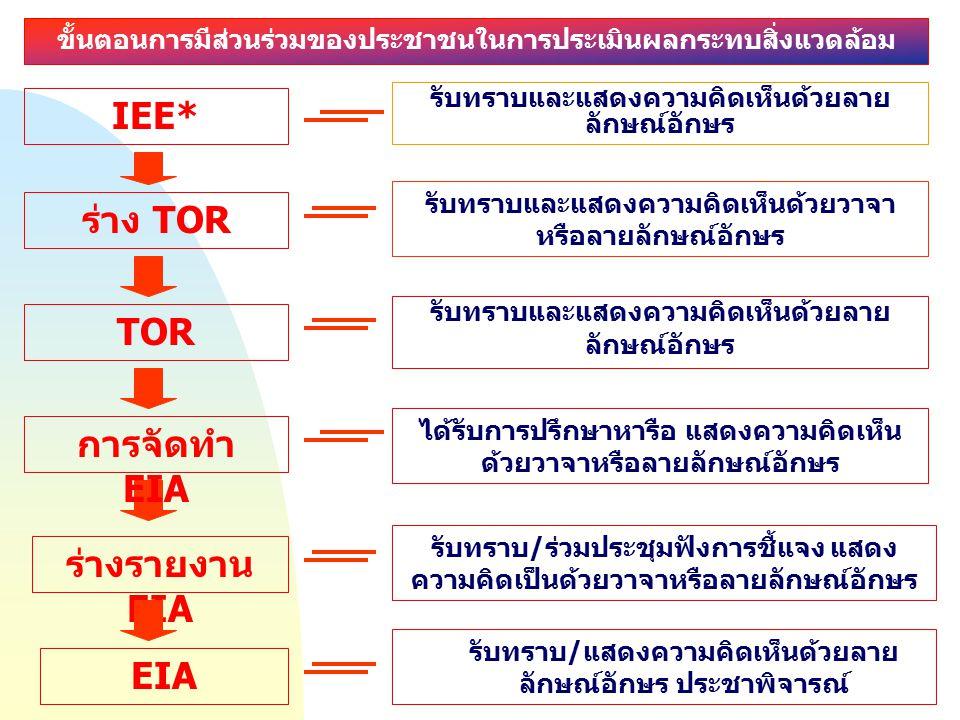 IEE* ร่าง TOR TOR การจัดทำ EIA ร่างรายงาน EIA EIA