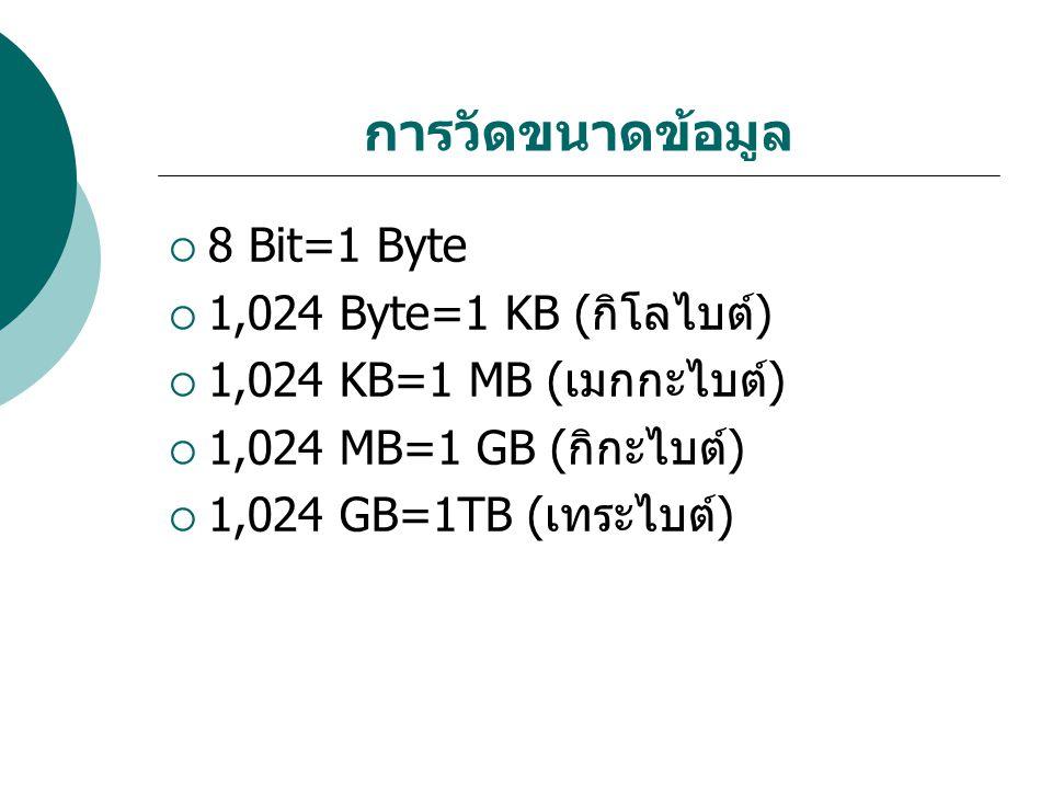 การวัดขนาดข้อมูล 8 Bit=1 Byte 1,024 Byte=1 KB (กิโลไบต์)